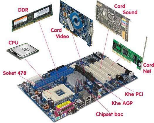 cấu tạo của mainboard máy tính